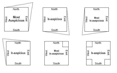plot-shapes-as-per-vasthu-vastu-tips-shape-of-land-to-be-purchased