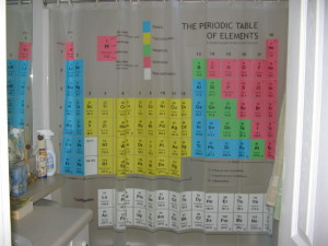 Periodic-Table-Shower-Curtain-Image